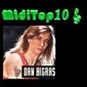 Arr. La bête humaine - Dan Bigras