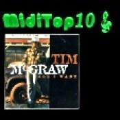 Arr. I Like It I Love It - Tim McGraw
