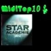 Arr. L'escalier (Live) - Star Académie (Paul Piché)